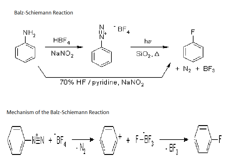 thesis of balz-schiemann reaction The wallach reaction, the thermal decomposition of an aryl triazene (scheme 46), has also been attempted as an alternative to the balz‐schiemann reaction [54,220,221] although a wide variety of experimental conditions have been tried, the radiochemical yields remain low.