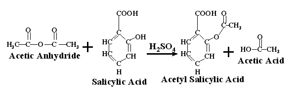 aspirin synthesis equation Anyhow, my question regarding that is this, how does aspirin work how does it  make the blood slippery (if there is a more medically correct.