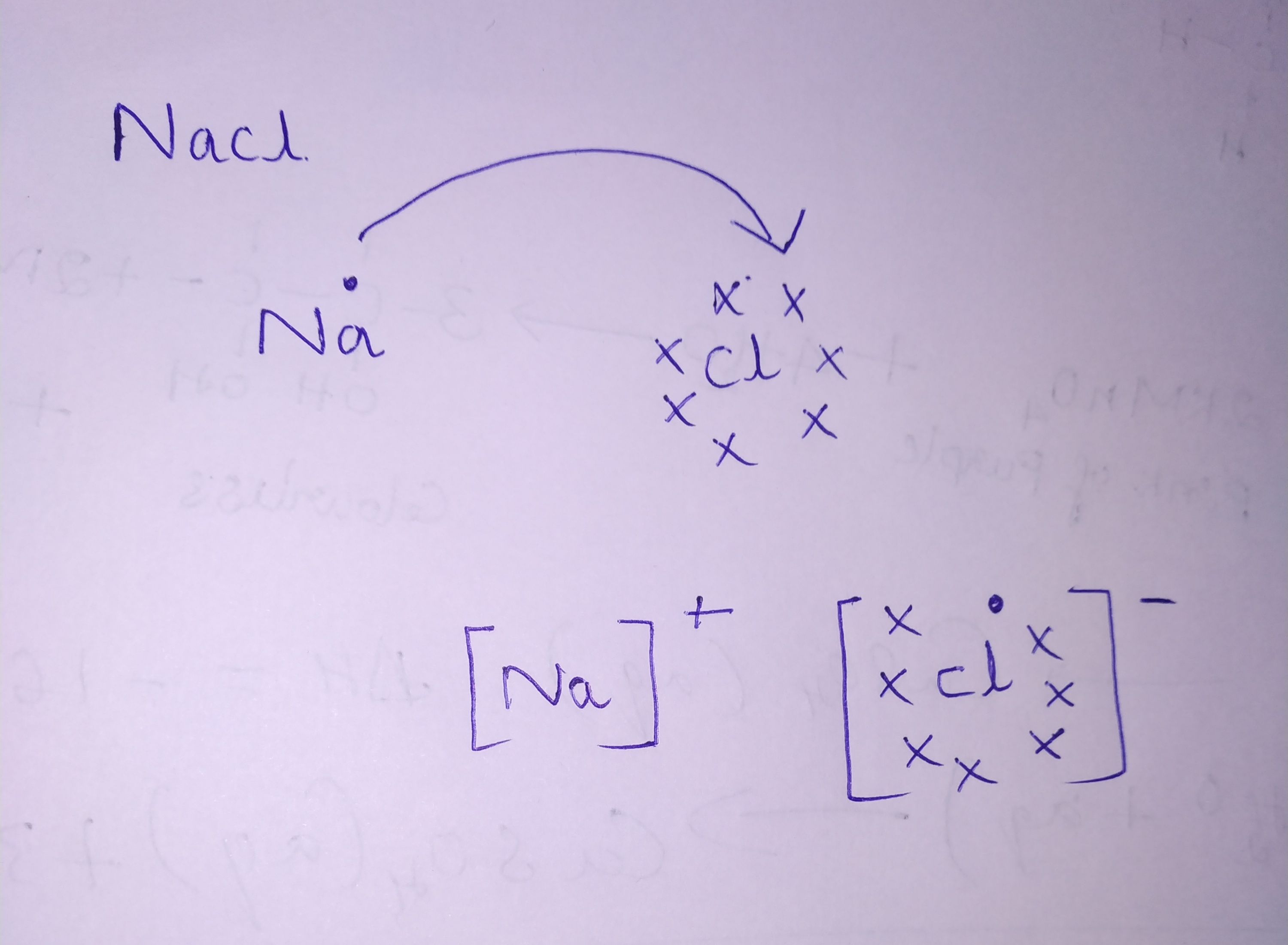 Draw Electron Dot Representation For The Formation Toppr Com