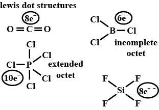 The octet rule is not obeyed in: toppr.com