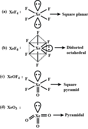 Match The Xenon Compounds In Column I With Its Structure In Column Ii And Assign The Correct Code Column Icolumn Ii A Xef4 I Pyramidal B Xef6 Ii Square Planer C Xeof4 Iii Distorted Octahedral D