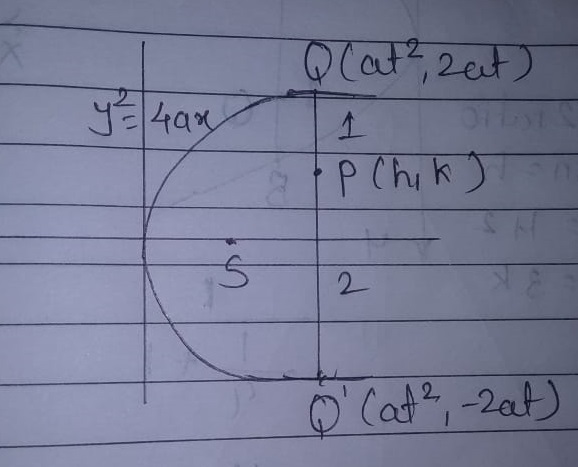 If Q Q Is A Double Ordinate Of A Parabola Y 2 9 X Then The Locus Of Its Point Of Trisection Is