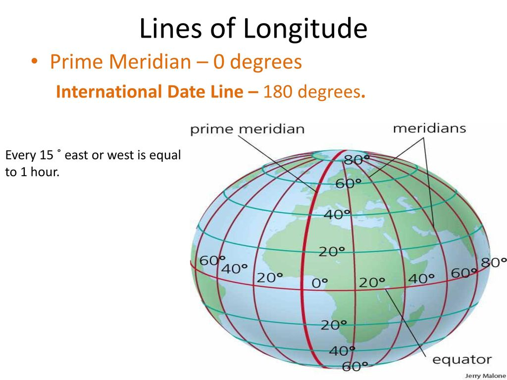 The International Date Line Is Approximately Equal To