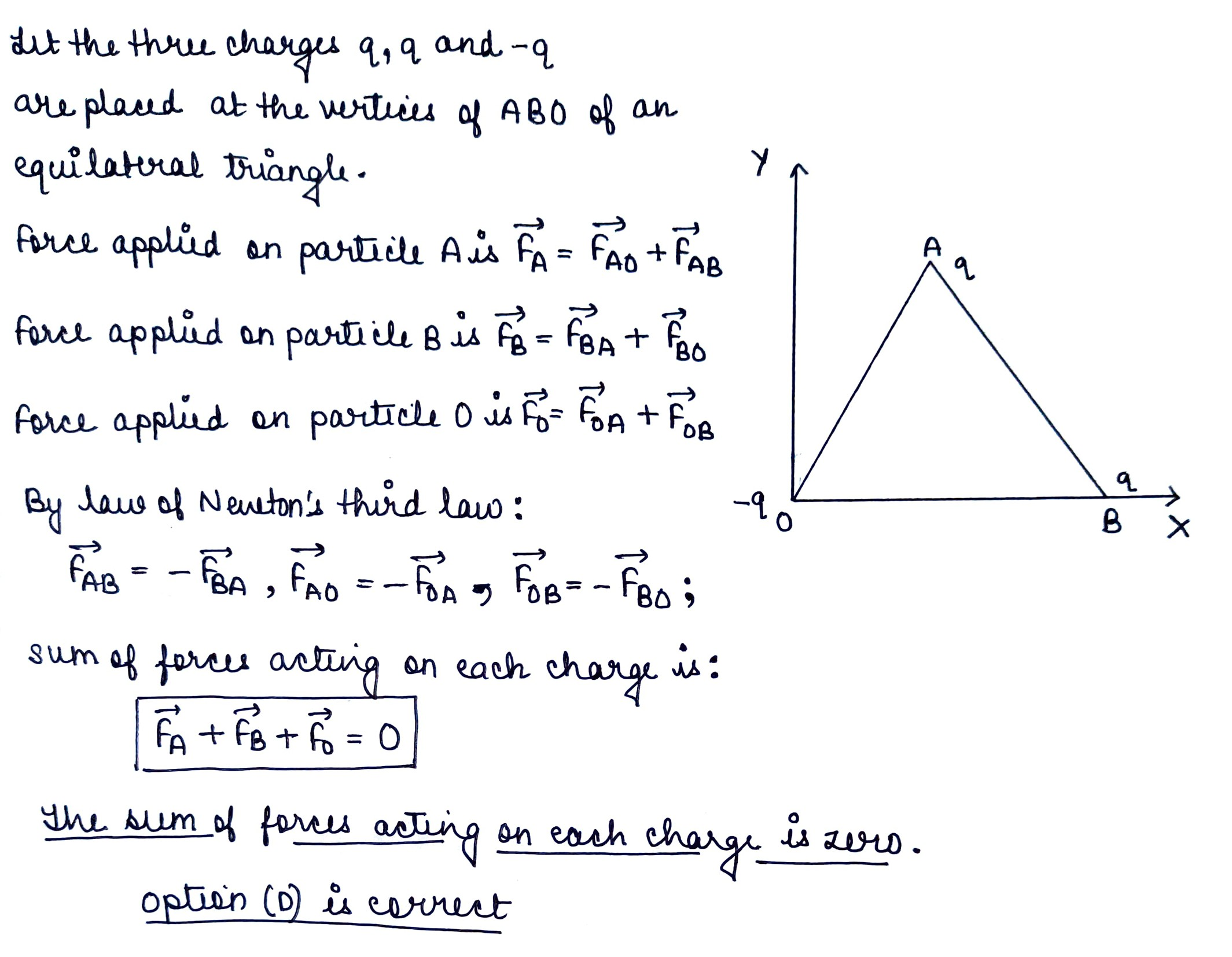 Consider The Charges Q Q And Q Placed At The Vertices Of An Equilateral Triangle Of Each Side L The Sum Of Forces Acting On Each Charge Is