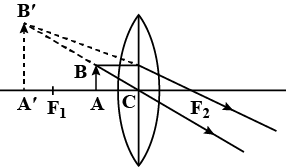 With The Help Of A Ray Diagram Sketch The Image Formation Of A Convex Lens When The Object Is Between C And F