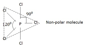 P In Pcl5 Has Sp3d Hybridization Which One Of The Following Statements Is Wrong About Pcl5 Structure
